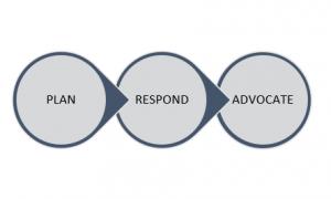 Plan, respond, advocate